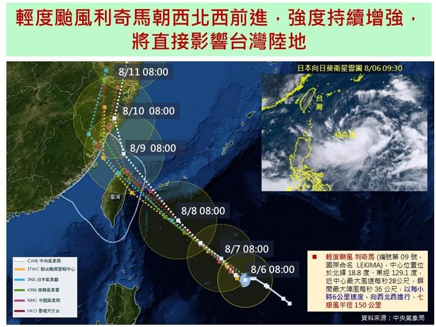 國家災害防救科技中心公布各國預測利奇馬颱風路徑。(圖/國家災害防救科技中心)