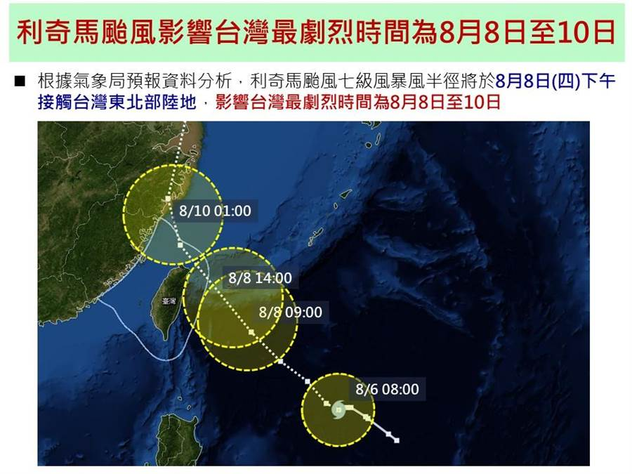 國家災害防救科技中心公布利奇馬颱風影響台灣時序。(圖/國家災害防救科技中心)