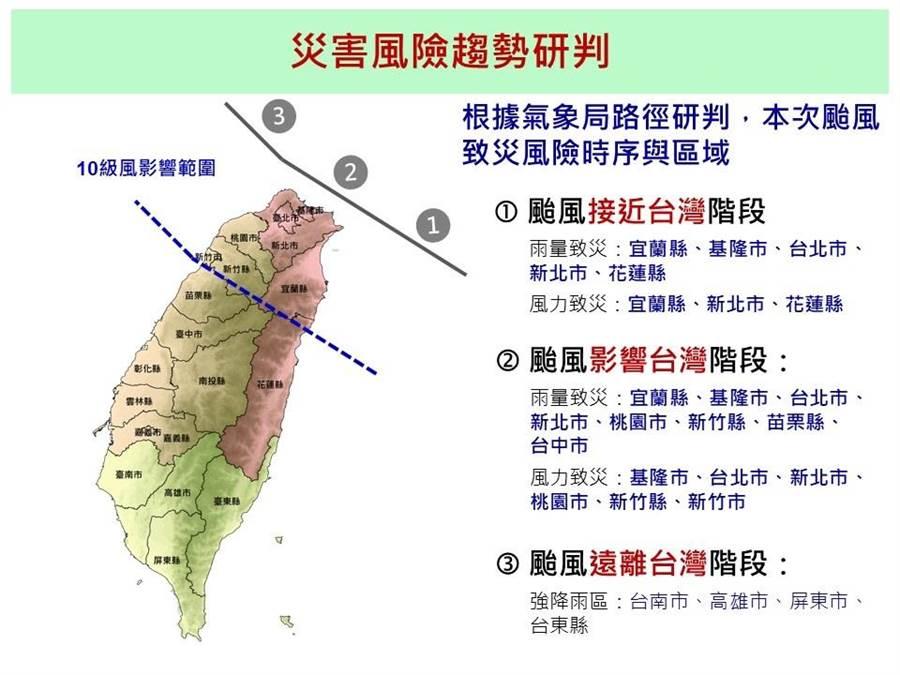 國家災害防救科技中心公布利奇馬颱風災害風險趨勢研判。(圖/國家災害防救科技中心)