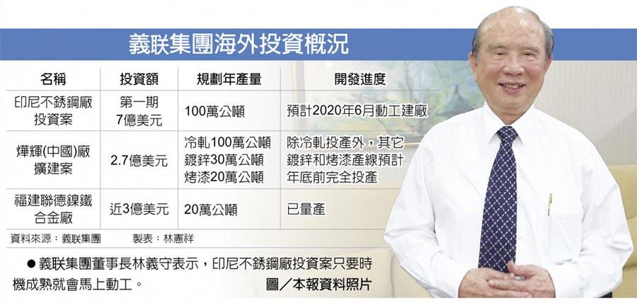 義联集團海外投資概況  ●義联集團董事長林義守表示,印尼不銹鋼廠投資案只要時機成熟就會馬上動工。圖/本報資料照片