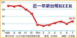 中美貿易戰變匯率戰-國際美元雖走強... 台幣7月抗跌 REER創新高