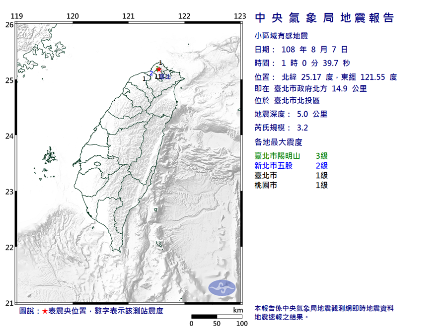 台北晃一下!北投凌晨1時3.2地震 深僅5公里 (圖/氣象局)