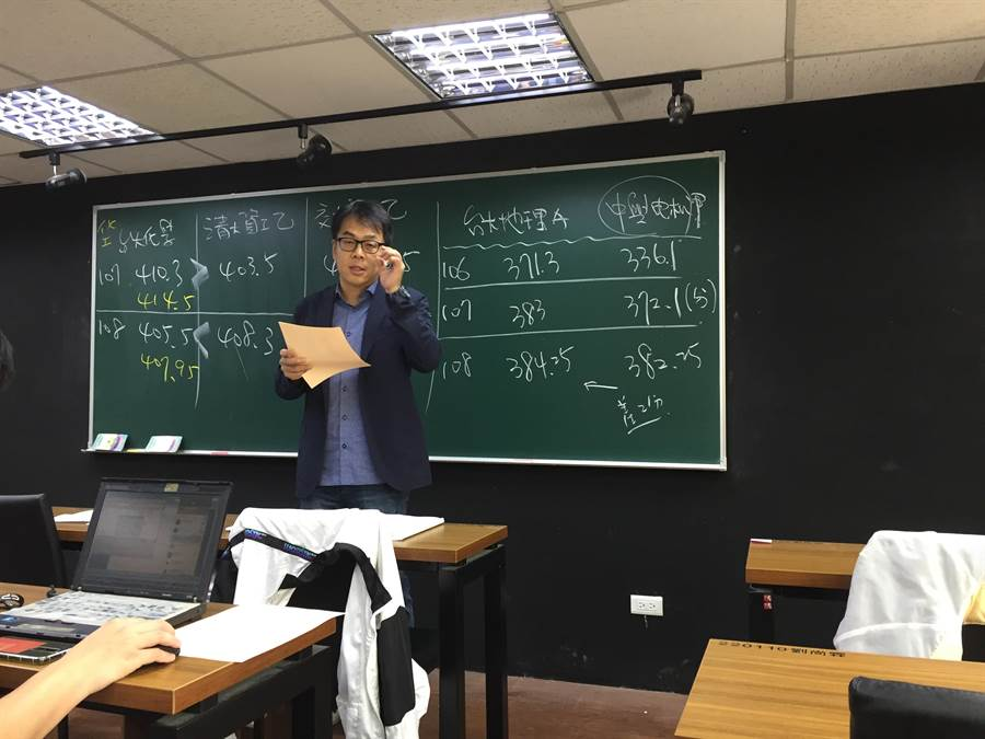 升學專家劉駿豪解析今年大考分發錄取趨勢。(林志成攝)