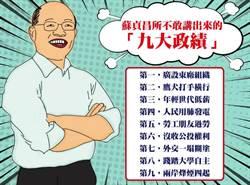 孫大千狂嗆蘇:政院不敢說的九大政績