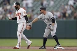 MLB》金鶯殺手 洋基狂敲52轟破63年紀錄