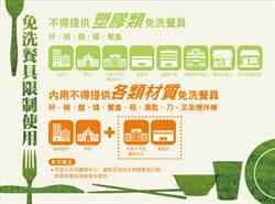 環保署擴大管制  百貨、賣場內用禁供免洗餐具
