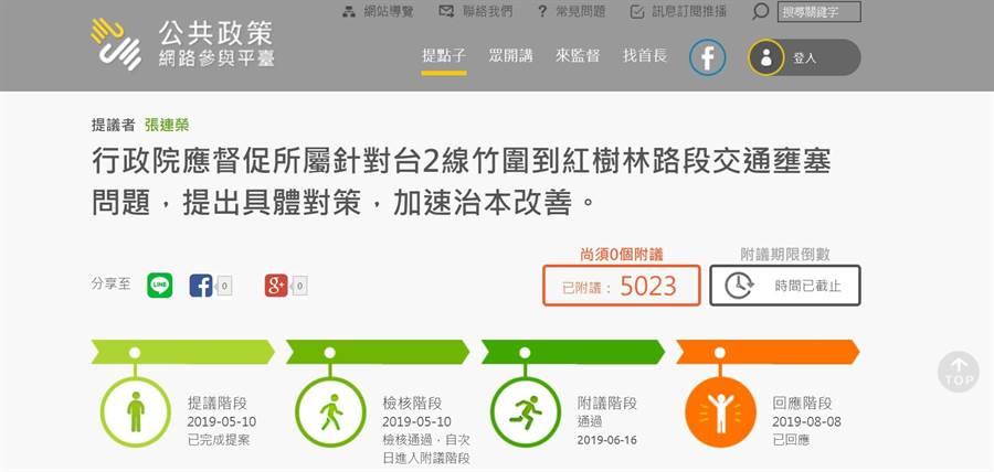 「支持淡北道路聯盟」發起人張連榮5月10日於公共政策網路參與平臺提案連署,經過30餘天,即有超過5000人附議。(吳亮賢翻攝)
