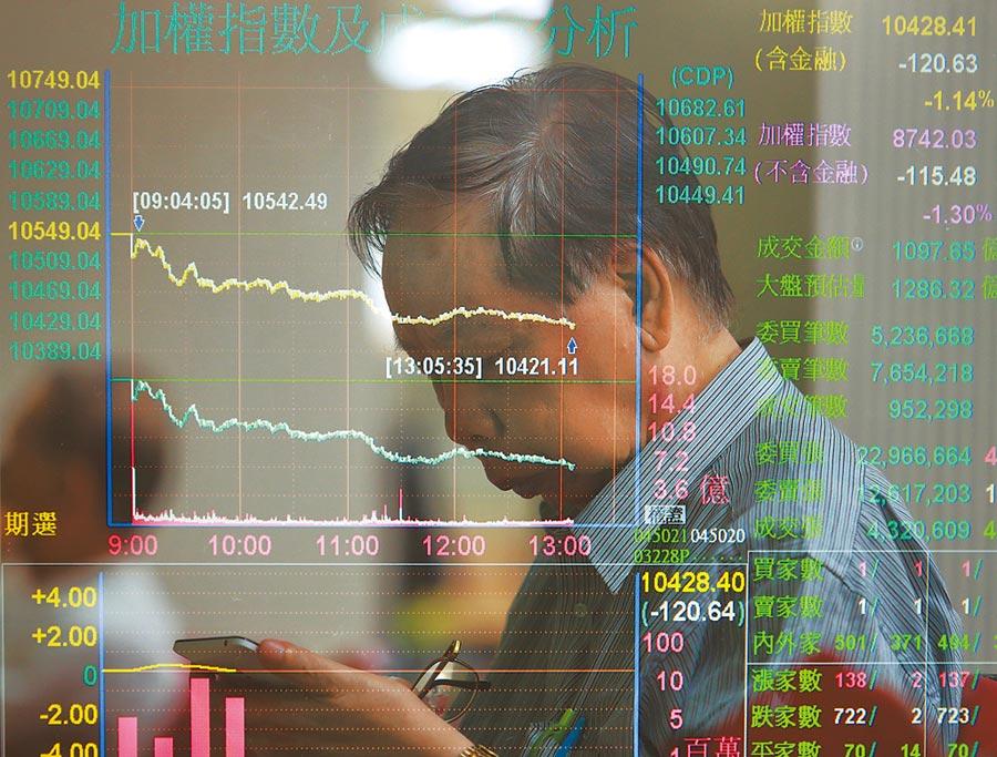 台股在MSCI季調權重中出現「雙降」,估將造成11億美元資金外流,台股未來表現恐受波及。(本報資料照)