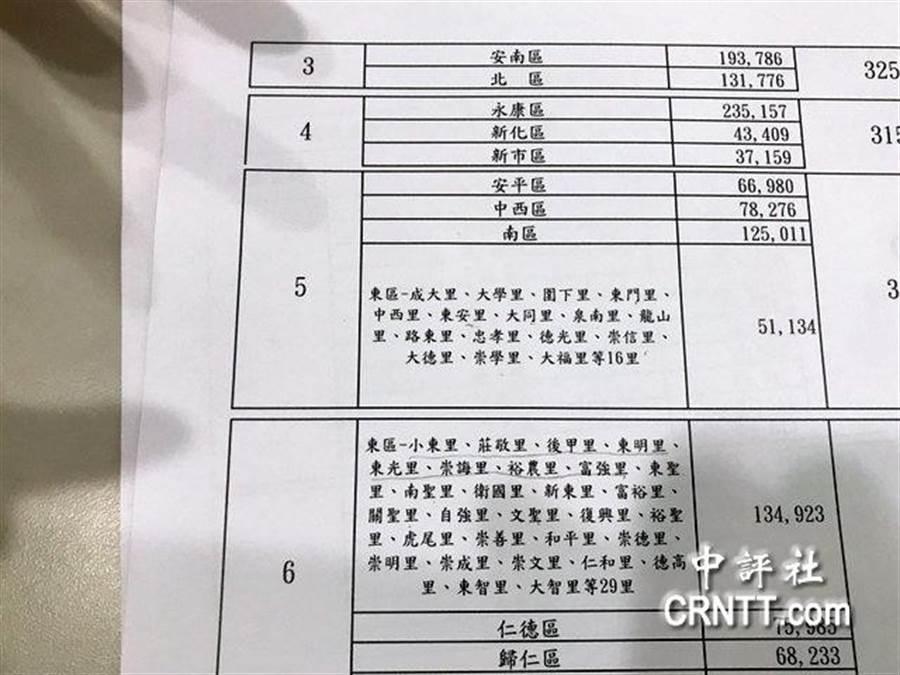 台南市立委第六選區將東區一分為二,黨工找出行政區劃表,答詢大量的詢問電話。(中評社)