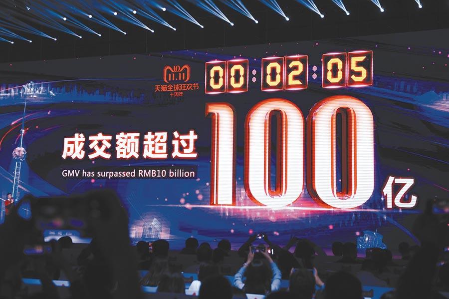 2018年11月11日,在上海舉行的「2018天貓雙11全球狂歡夜」晚會,阿里巴巴僅用2分05秒成交額衝破100億元人民幣。(新華社)