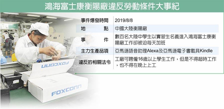 鴻海富士康衡陽廠違反勞動條件大事紀