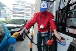 5個月新低超有感  汽、柴油價明各降0.9、1元