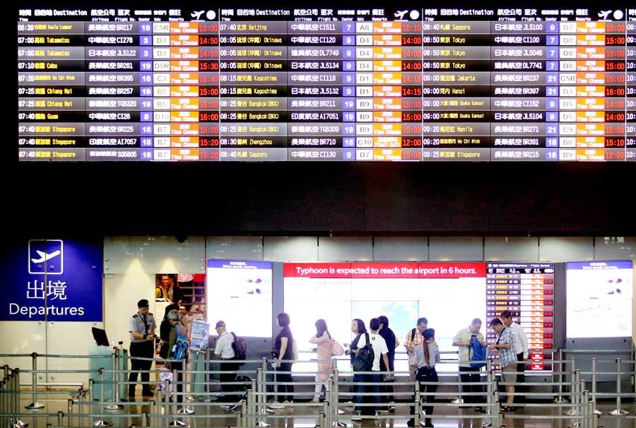 香港機場受抗議影響突關閉,港航局稱有230航班受影響。桃園機場稱台灣與香港間航班受影響數目正在統計中。圖為桃園機場。(圖/中時范揚光攝)