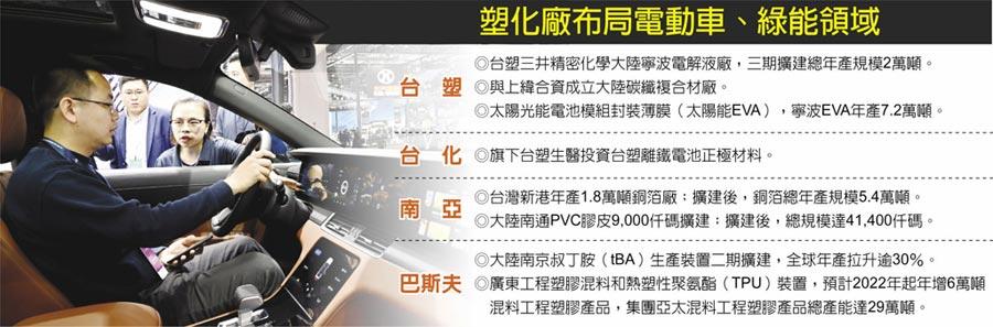 塑化廠布局電動車、綠能領域