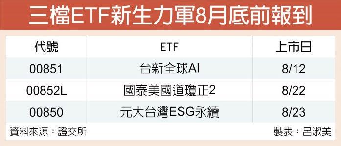 三檔ETF新生力軍8月底前報到