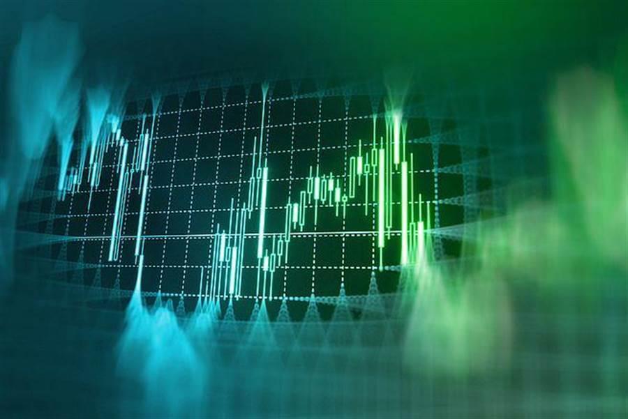 美國股市週一(12日)收黑,道瓊下跌389點。(達志影像/shutterstock提供)
