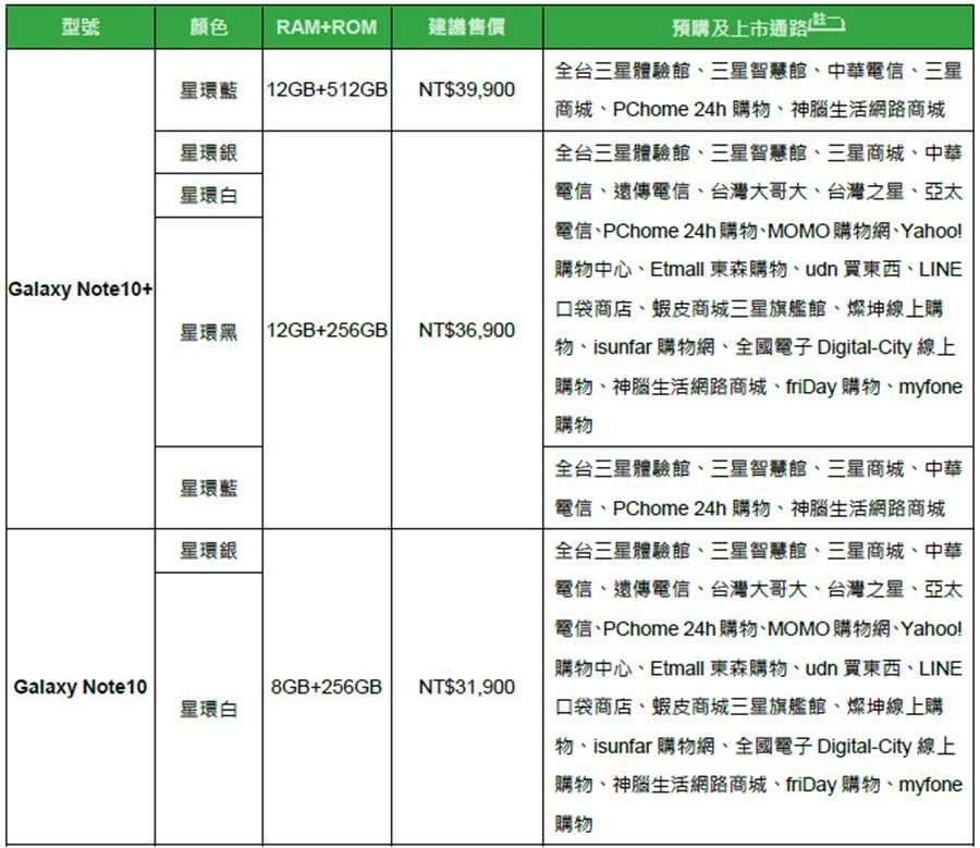 三星Galaxy Note 10系列各款式的預購以及上市通路如下。(圖/三星提供)