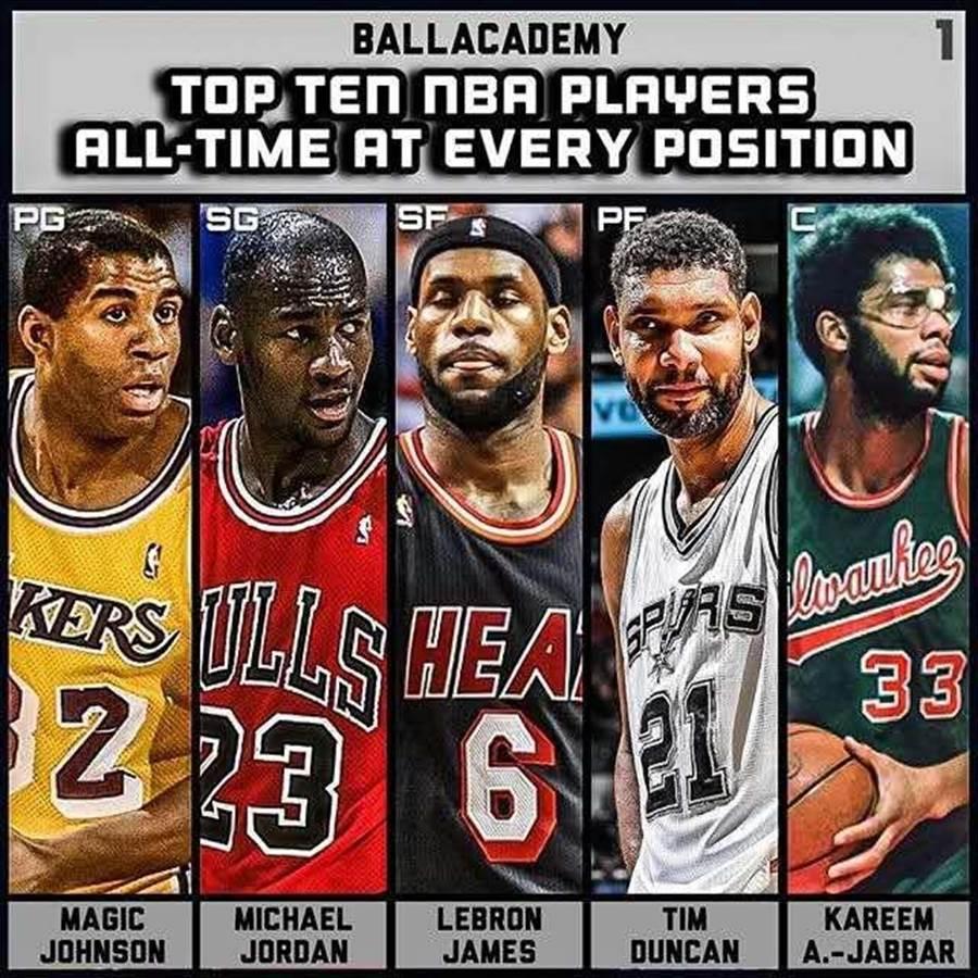 美國媒體評選出NBA史上十大最佳陣容,魔術強生、喬丹、詹姆斯、鄧肯與賈霸領軍第一隊。(摘自ballacademy網路IG)