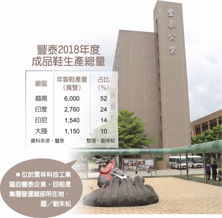 豐泰2018年度成品鞋生產總量 位於雲林科技工業區的豐泰企業,目前是集團營運總部所在地。圖/劉朱松