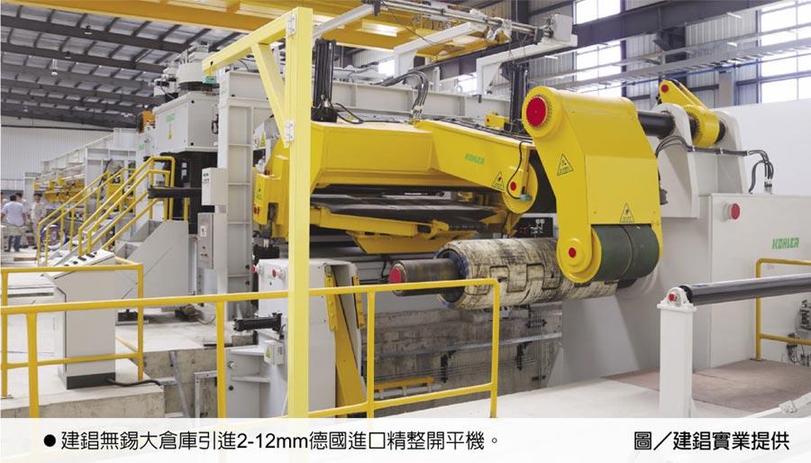 建錩無錫大倉庫引進2-12mm德國進口精整開平機。圖/建錩實業提供