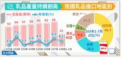 國產不夠喝 進口鮮奶進口平均年增3成
