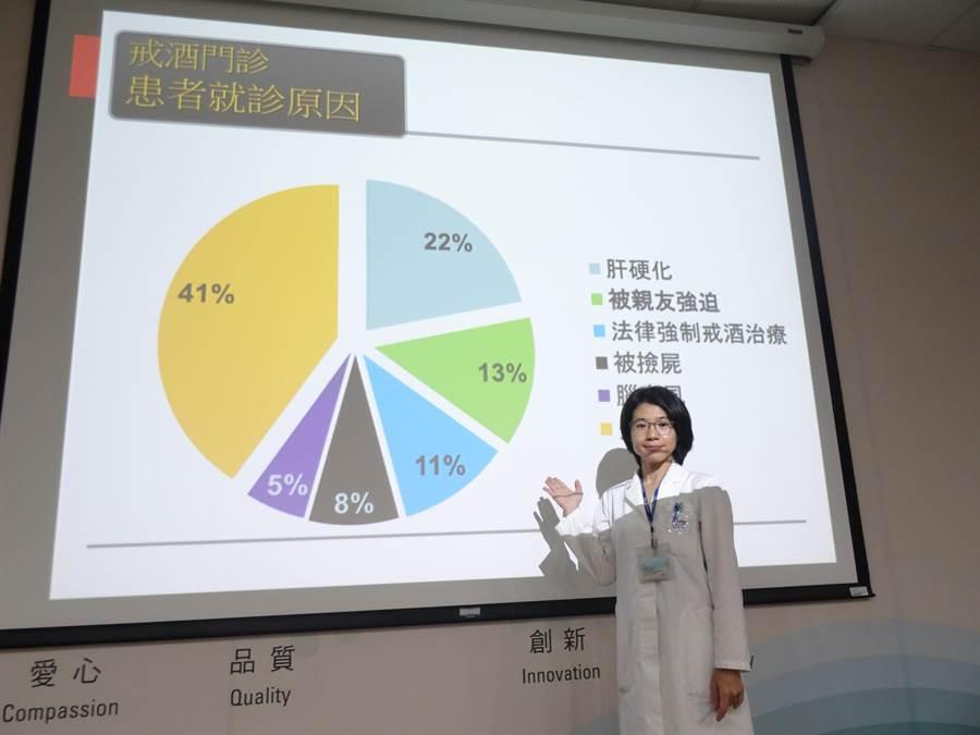 台中榮總精神科統計戒酒門診中有8%女性喝酒喝到爛醉,擔心被撿屍,所以來找醫師幫忙戒酒。(馮惠宜攝)