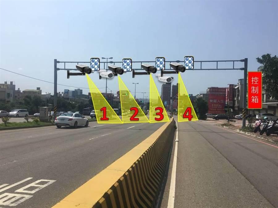 台中市警察局規劃在沙鹿區向上路6段的長下坡路段(全長約1.7公里),及台61線西濱快速道路約151公里至157公里處,率先建置「區間平均速率」抓超速,10月上路測試、2020年正式執法。(張妍溱翻攝)