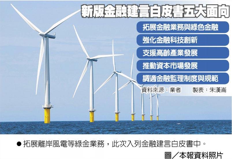 新版金融建言白皮書五大面向  ●拓展離岸風電等綠金業務,此次入列金融建言白皮書中。圖/本報資料照片