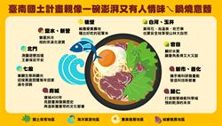 台南國土計畫草案公開展覽及公聽會 8月15日起辦理