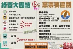 台聯超狂半版廣告 他驚:王浩宇會氣死