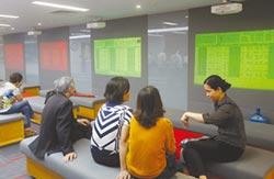 專家傳真-美中貿易戰下的越南股市