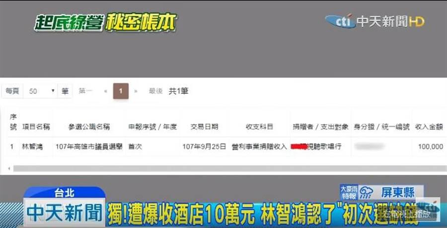 高雄市議員林智鴻遭爆收高級酒店業者獻金。(圖/本報系影音截圖)