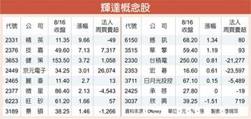 輝達財報優 台系供應鏈飆漲