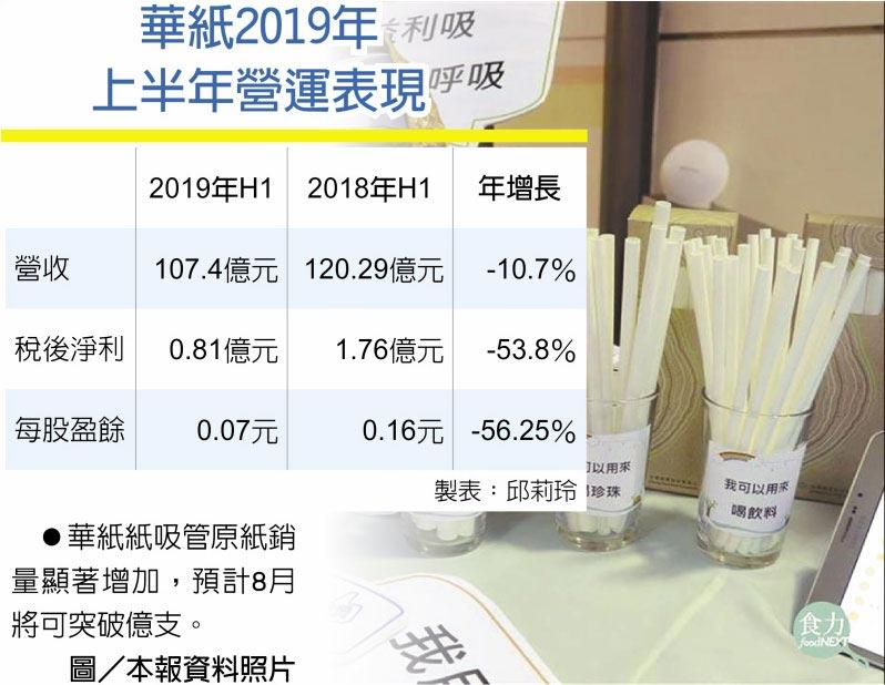 華紙紙吸管原紙銷量顯著增加,預計8月將可突破億支。圖/本報資料照片