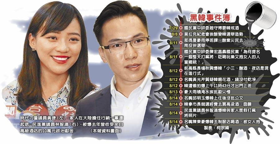時代力量議員黃捷(左),家人在大陸擔任行銷一事遭起底。民進黨議員林智鴻(右),被爆去年曾收受來自高級酒店的10萬元政治獻金。(本報資料畫面)