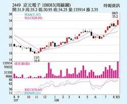 京元電 下半年衝刺5G