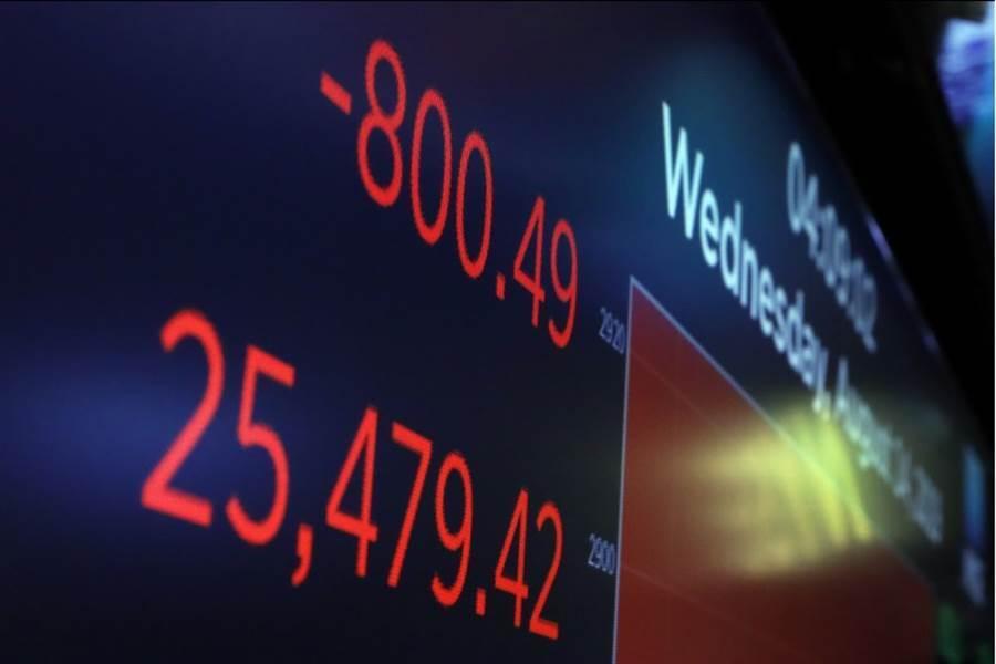 美股上周三暴跌800點,創下今年單日最糟的表現。(美聯社)