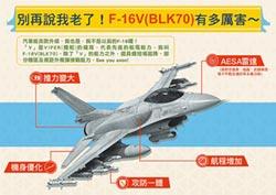 美售台F-16V 我爭提前2026交付