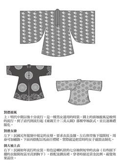 兩岸史話-流行服飾華麗變身為正式禮服