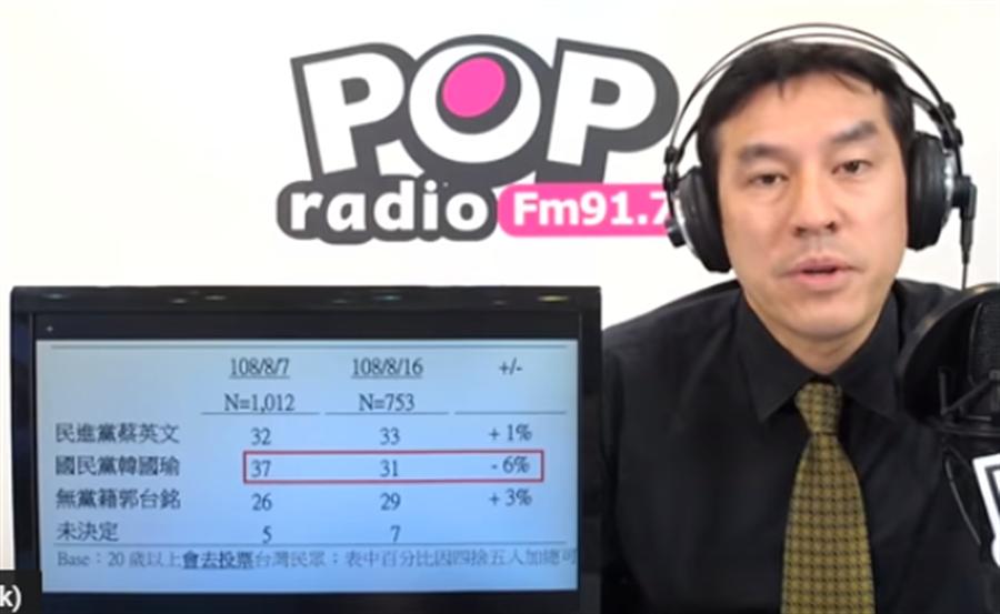 黄暐瀚分析韩国瑜选情。(图/取自Youtube《POP撞新闻》频道)