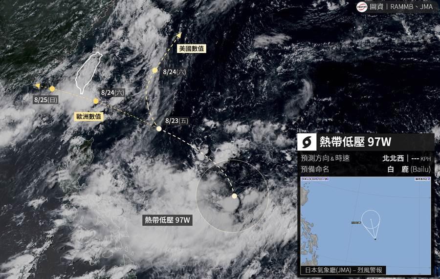 台灣颱風論壇認為,準白鹿颱風距離台灣最近的時間將落在本周末。(圖/翻攝自台灣颱風論壇|天氣特急 FB)