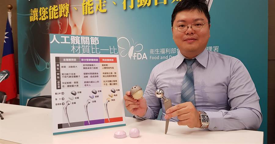 食藥署今(21)日提醒,民眾若須裝設人工髖關節,術前務必與骨科醫師充分溝通,並選擇衛福部核可之產品。(郭建志攝)