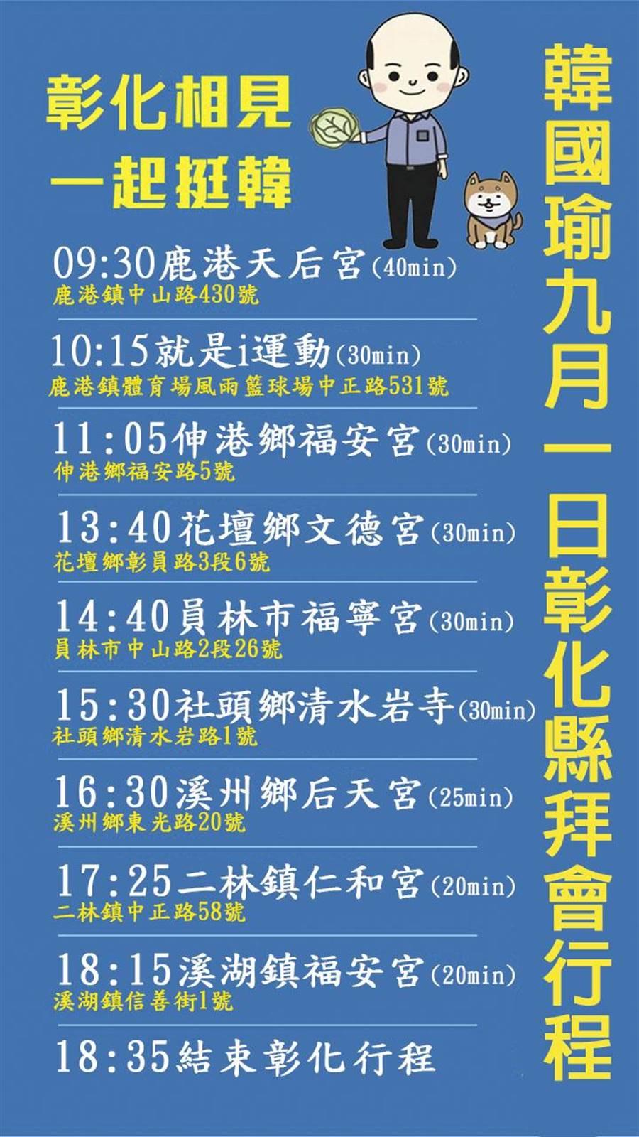 國民黨提名總統參選人韓國瑜9月1日彰化縣拜會行程已經敲定了。(吳敏菁翻攝)
