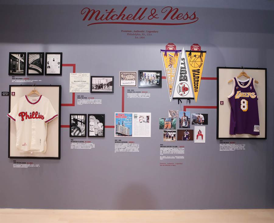 Mitchell Ness位於微風松高NBA Store中設有全新改裝的復古專區。(Mitchell & Ness提供)