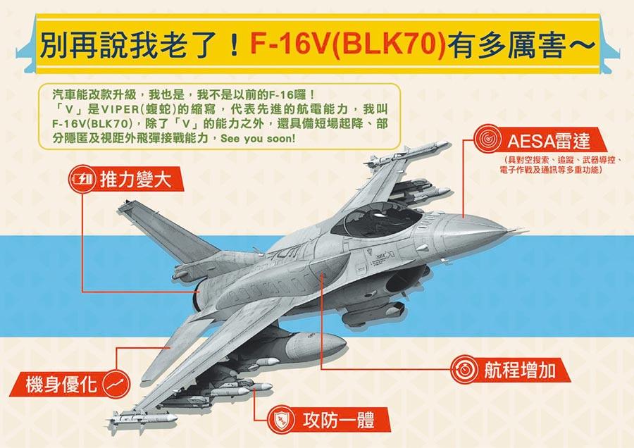 空軍司令部官方臉書發布的F-16V(BLK70)圖表。(取自空軍司令部臉書)
