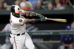 MLB》雙響炮刷新紀錄 美媒直指彈力球惹禍