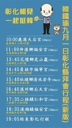 最新版 韓國瑜9月1日彰化拜會行程出爐