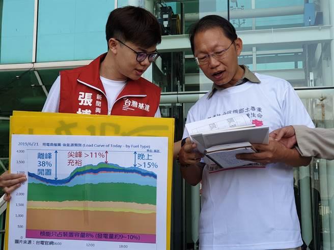 台灣環保聯盟提數據反駁韓國瑜,表示廢核後台灣並不缺電、也沒漲電價、更沒有空汙問題。(袁庭堯攝)