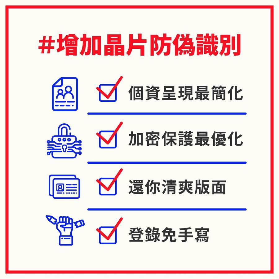 新式身分證說明圖。(圖/取自內政部臉書)