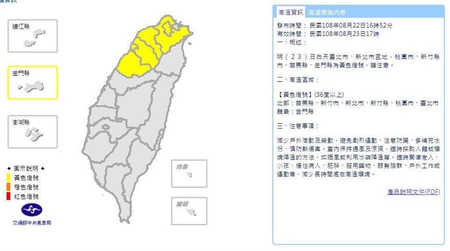 颱風逼近,氣象局先對北部與金門發布明天的高溫資訊,共7縣市亮出黃燈。(圖/取自氣象局網頁)